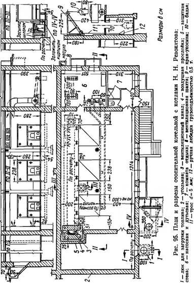 инструкция по от для истопника - фото 9