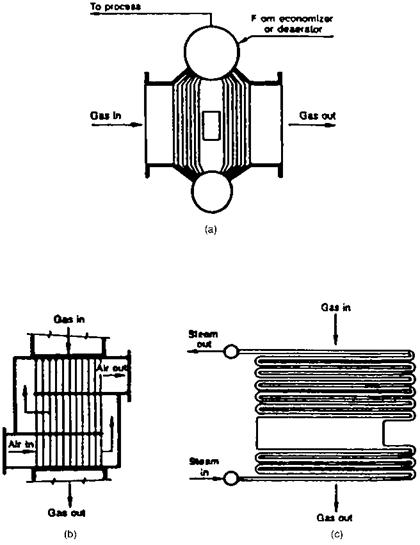 Heat Transfer Equipment Design and Performance