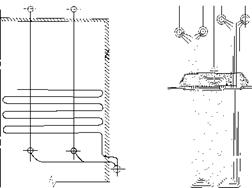 Superheater and Reheater (SH and RH)
