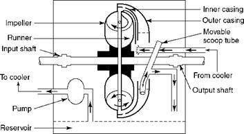A Shaded Pole Motor Wiring Diagram