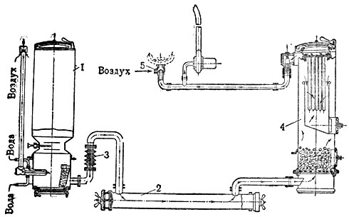 Схема газогенераторной
