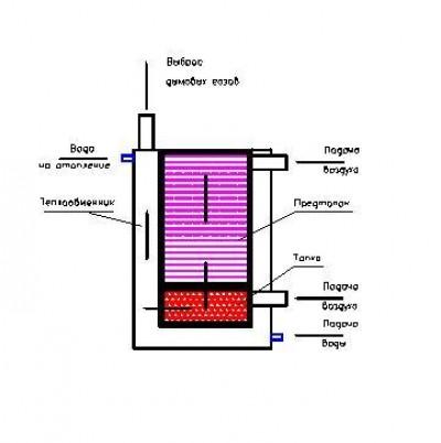 Переделка газового котла своими руками