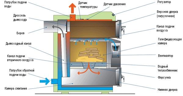 Схема и механизм работы