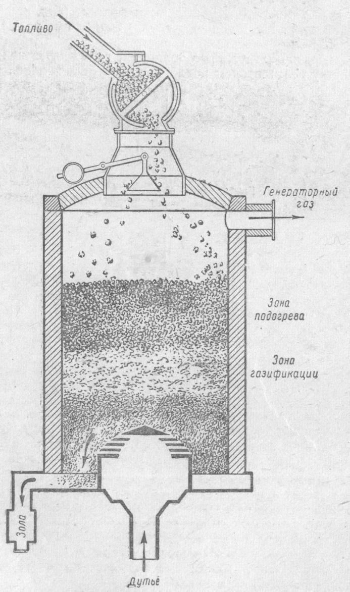 Пиролизные генераторы своими руками 62
