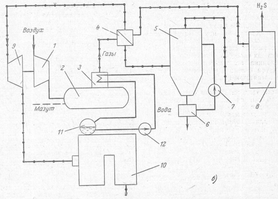 Теплообменник утилизатор мазута теплообменник отопления alfa laval m10 b 205р1